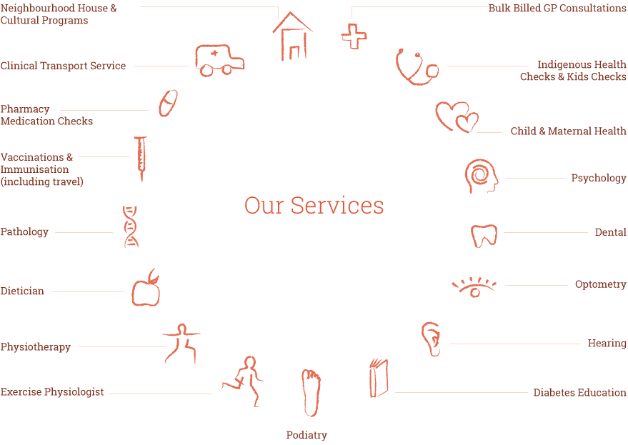 Our-Services-Graphic